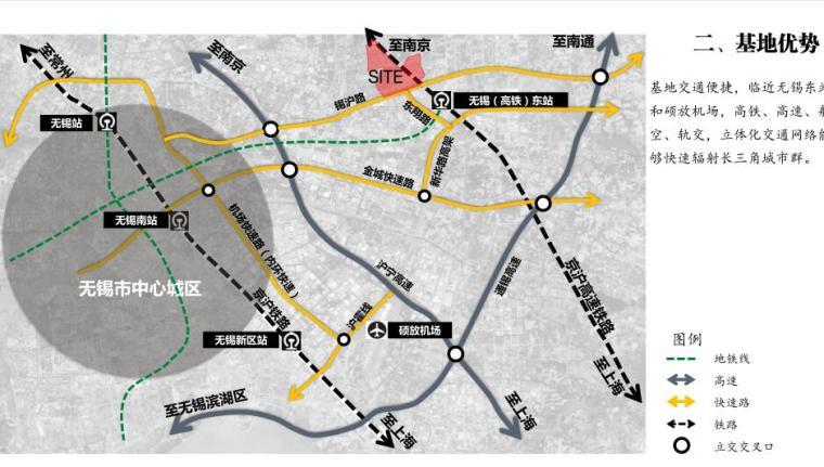 [江苏]国际休闲运动旅游景观方案设计-基地优势