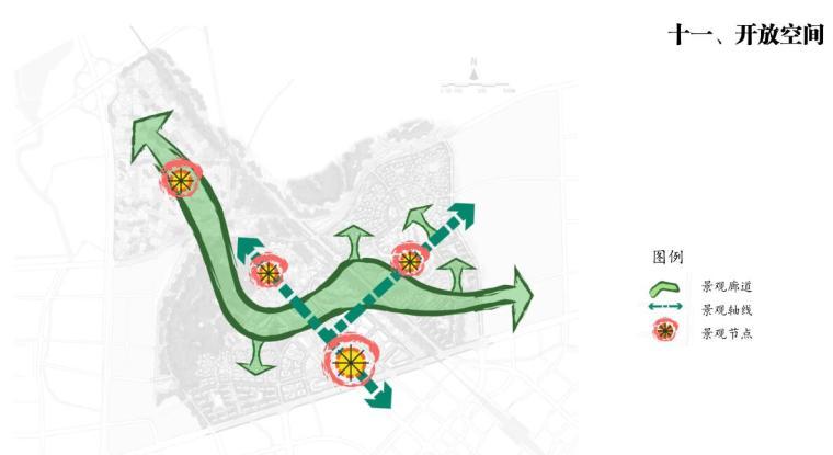 [江苏]国际休闲运动旅游景观方案设计-开放空间