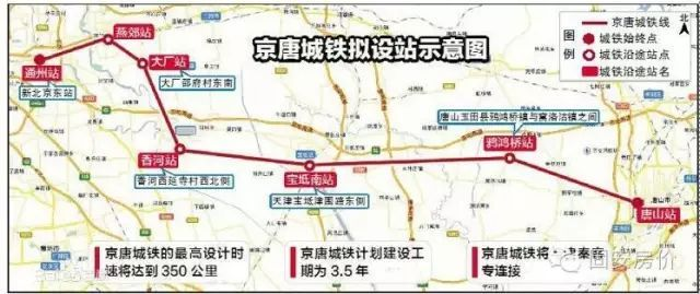 总投资6500亿!京津冀城际铁路网规划大全_4