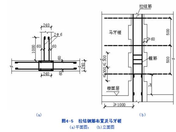 房屋建筑结构施工工程填充墙砌体结构