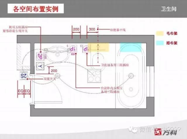 万科插座~开关人性化设计标准_28