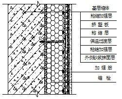 FS复合保温构造示意图