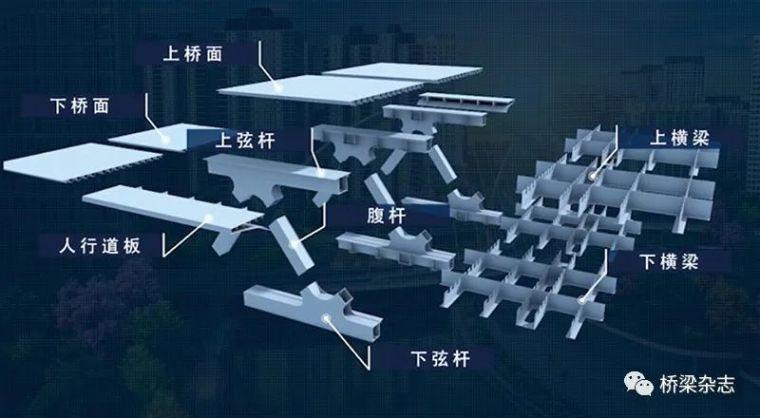 贵州桥梁:BIM新势力_5