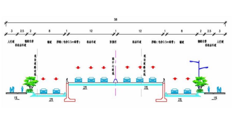 [广东]城市主干路升级改造工程施工组织设计