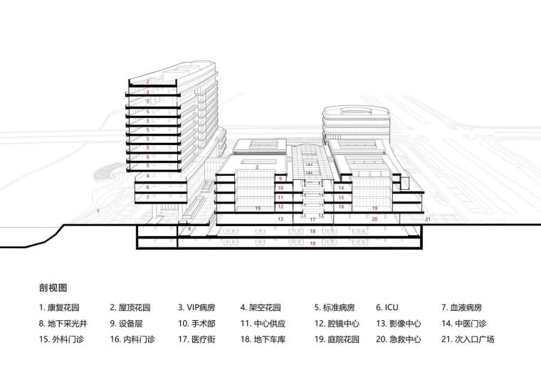 剖视图_Perspective_section