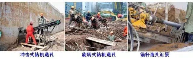 学会11种深基坑支护方式,以后基坑施工不愁_20