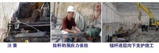 学会11种深基坑支护方式,以后基坑施工不愁_24