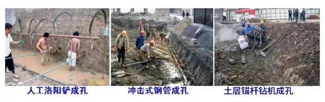 学会11种深基坑支护方式,以后基坑施工不愁_16