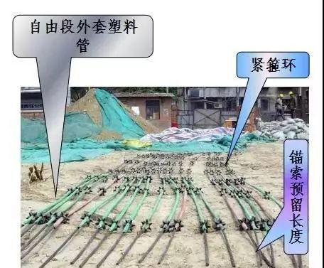 学会11种深基坑支护方式,以后基坑施工不愁_21