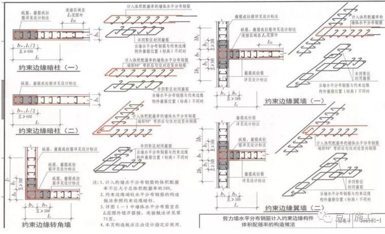 受益匪浅!这样学习16G-101图集构造应用!_52