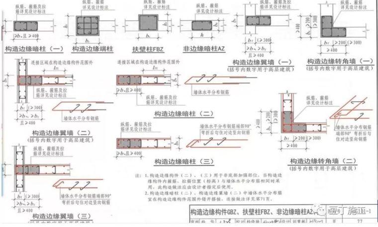 受益匪浅!这样学习16G-101图集构造应用!_55