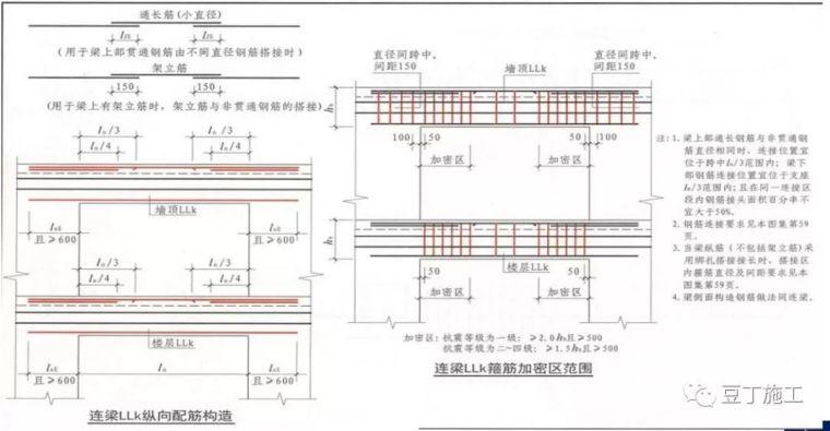 受益匪浅!这样学习16G-101图集构造应用!_61