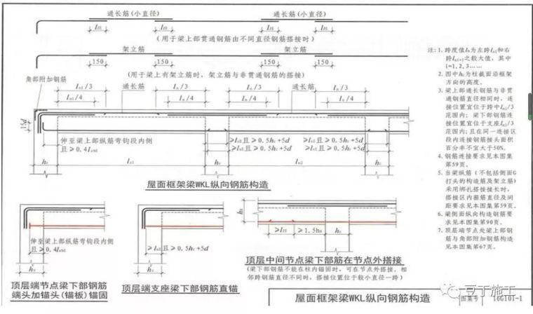 受益匪浅!这样学习16G-101图集构造应用!_72