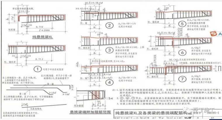 受益匪浅!这样学习16G-101图集构造应用!_81