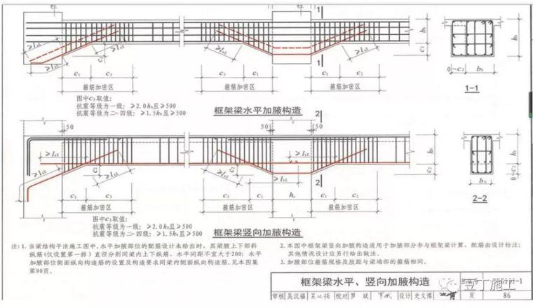 受益匪浅!这样学习16G-101图集构造应用!_75