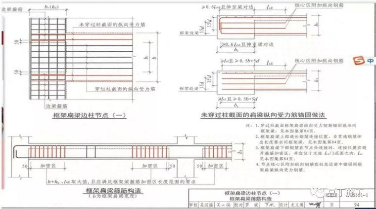 受益匪浅!这样学习16G-101图集构造应用!_87