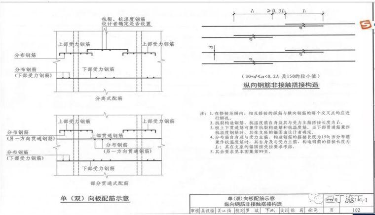 受益匪浅!这样学习16G-101图集构造应用!_99