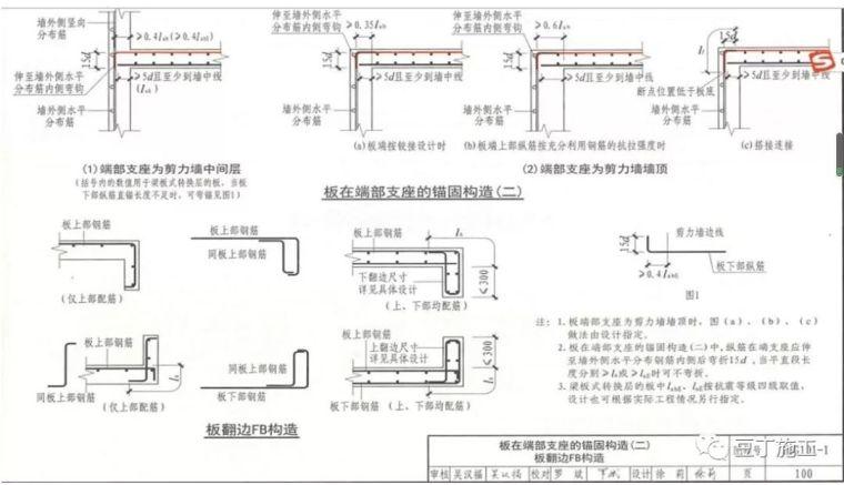 受益匪浅!这样学习16G-101图集构造应用!_96