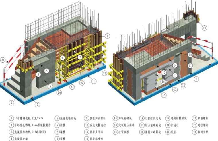 住宅小区工法样板展示区方案(图文丰富)-样板展示区制作
