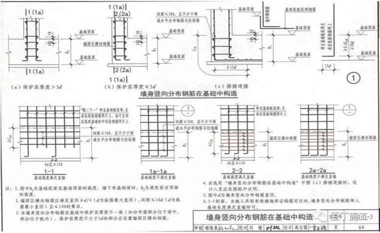受益匪浅!这样学习16G-101图集构造应用!_13