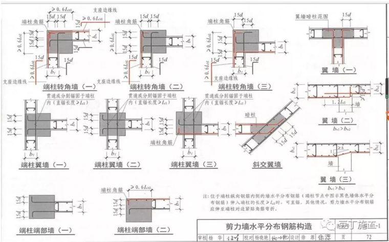 受益匪浅!这样学习16G-101图集构造应用!_43