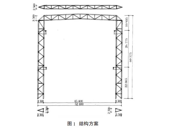 大跨度超高重型钢结构厂房结构设计的分析