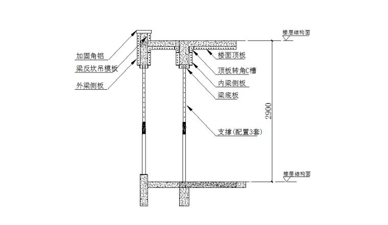 05 空调板吊模