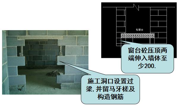 房地产工程质量管理要点_8