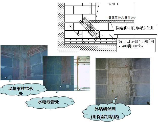 房地产工程质量管理要点_10