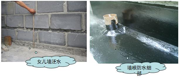 房地产工程质量管理要点_12