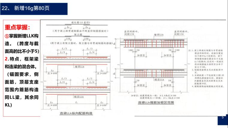 16G-101图集钢筋平法详细解析-06 连梁LLK纵向配筋构造
