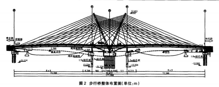 某景观人行桥的结构设计及计算分析