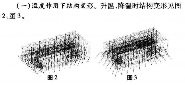 结构变形图