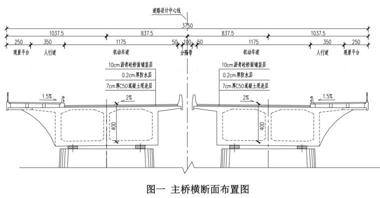 [广东]跨河大桥施工图设计桥梁工程图集
