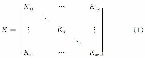 基于构形易损性理论的温室单层球面网壳极限_1