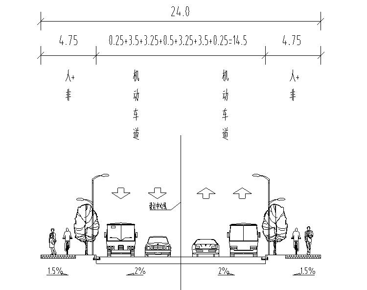 24m城市次干路标准横断面图