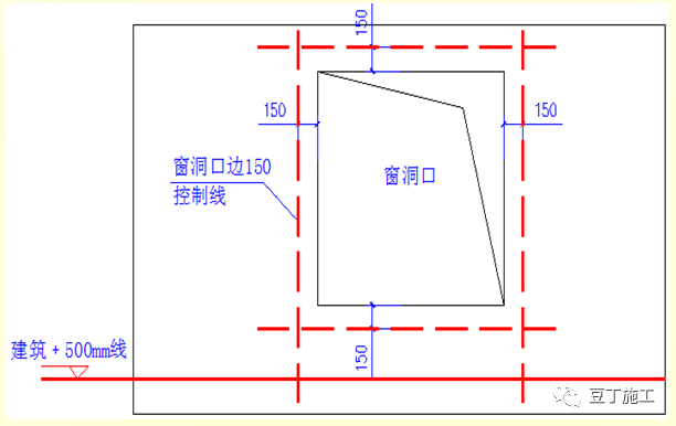 80张图,一步步精细解析抹灰施工工艺标准!_19