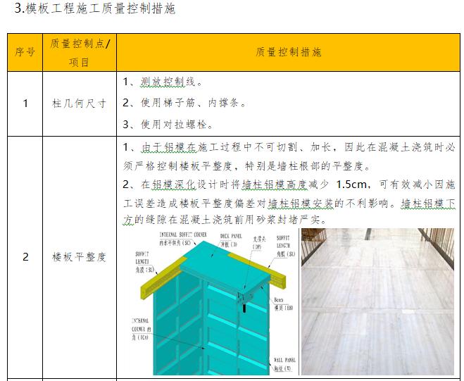 模板工程施工质量控制措施