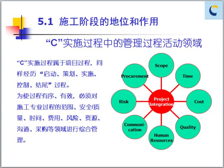 """""""C""""实施过程中的管理过程活动领域"""