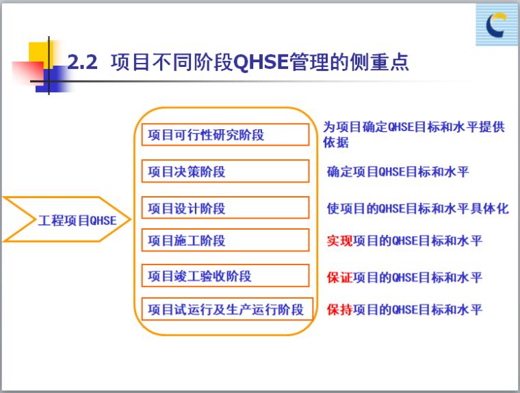 项目不同阶段QHSE管理的侧重点