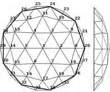 基于构形易损性理论的温室单层球面网壳极限_8