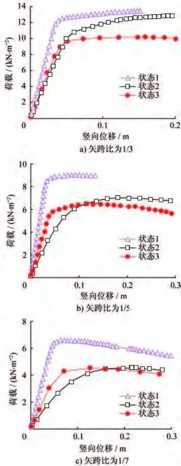 基于构形易损性理论的温室单层球面网壳极限_13
