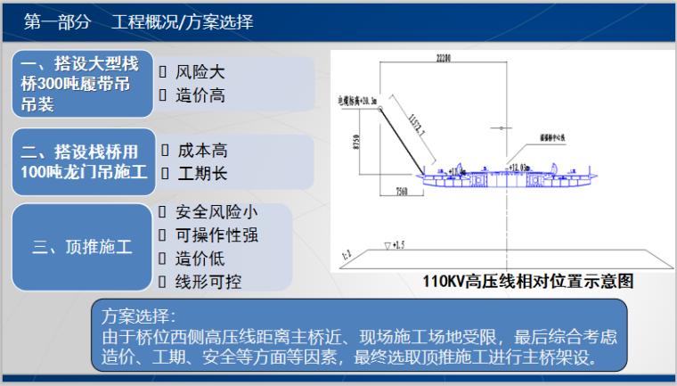 鱼腹形钢箱钢桁组合梁顶推施工技术(含PPT