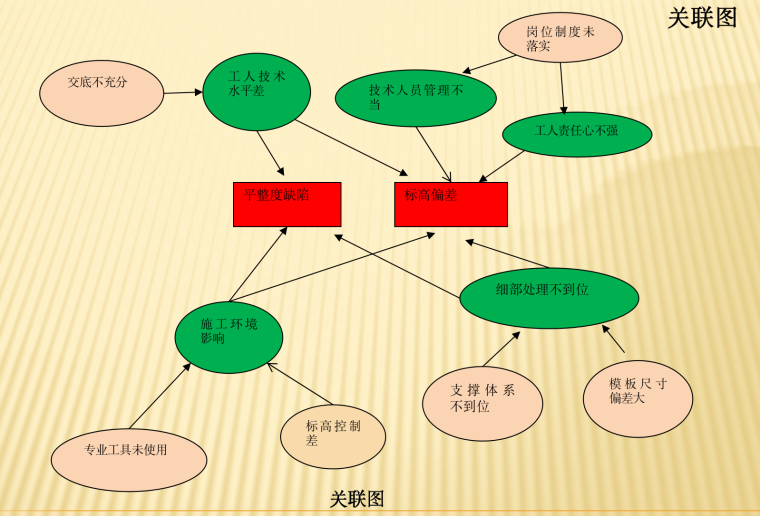 提高主体结构外立面节点造型一次合格率