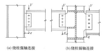 钢构件与混凝土主体铰接节点计算的几个问题