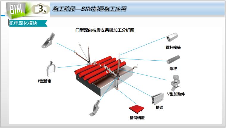 50层办公大厦各阶段BIM应用(含场布模型)-机电深化模块