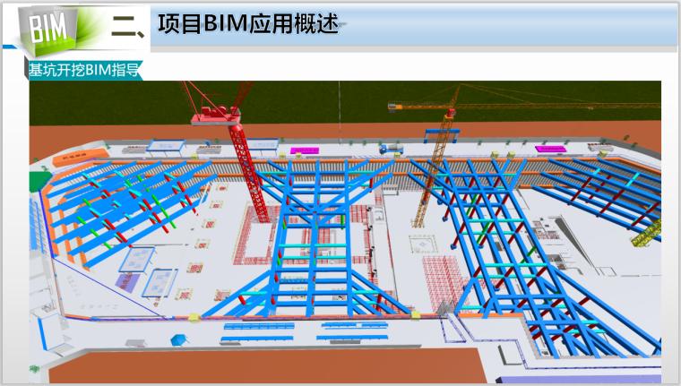 50层办公大厦各阶段BIM应用(含场布模型)-基坑开挖BIM指导