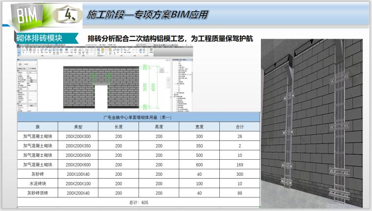50层办公大厦各阶段BIM应用(含场布模型)-砌体排砖模块