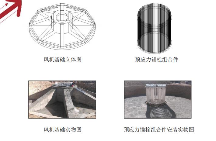 提高风机基础预应力锚栓组合件一次安装合格
