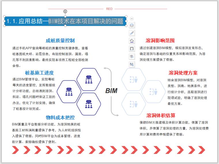 溶洞处理与桩基施工BIM应用(附模型)-BIM技术在本项目解决的问题